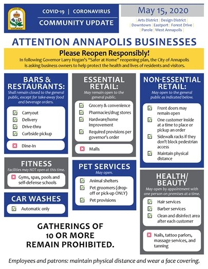 What businesses can reopen in the City of Annapolis