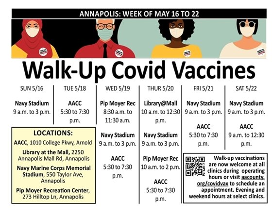 This week's covid Vax Appts