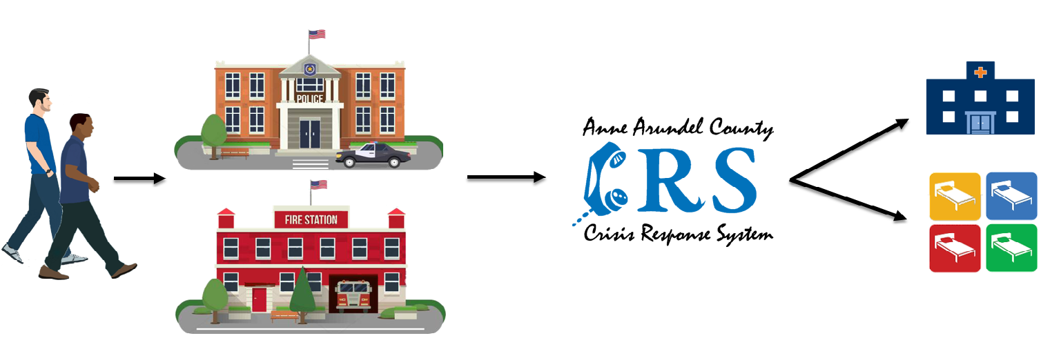 AACo CRS  graphic