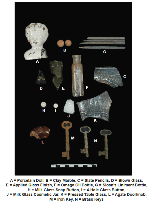 Representative Artifacts from Archaeological Investigation