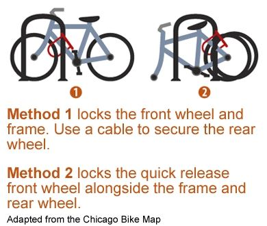 Anti-Theft Lock Diagram